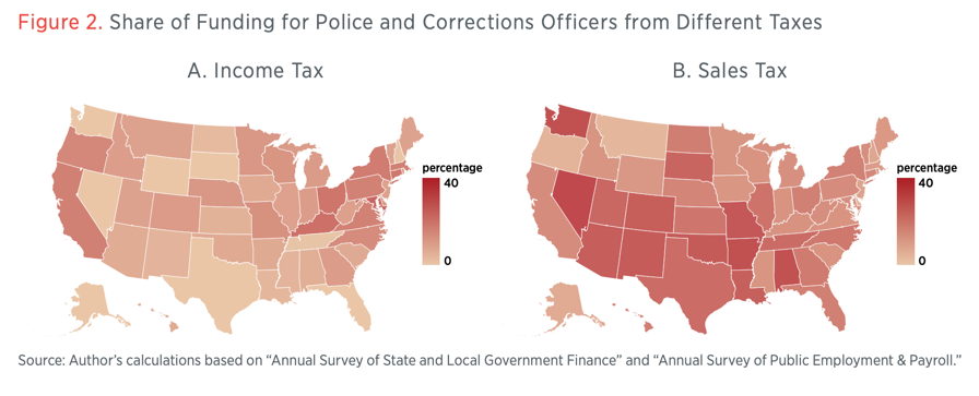 Figure 2. Share of Funding for Police and Corrections Officers from Different Taxes
