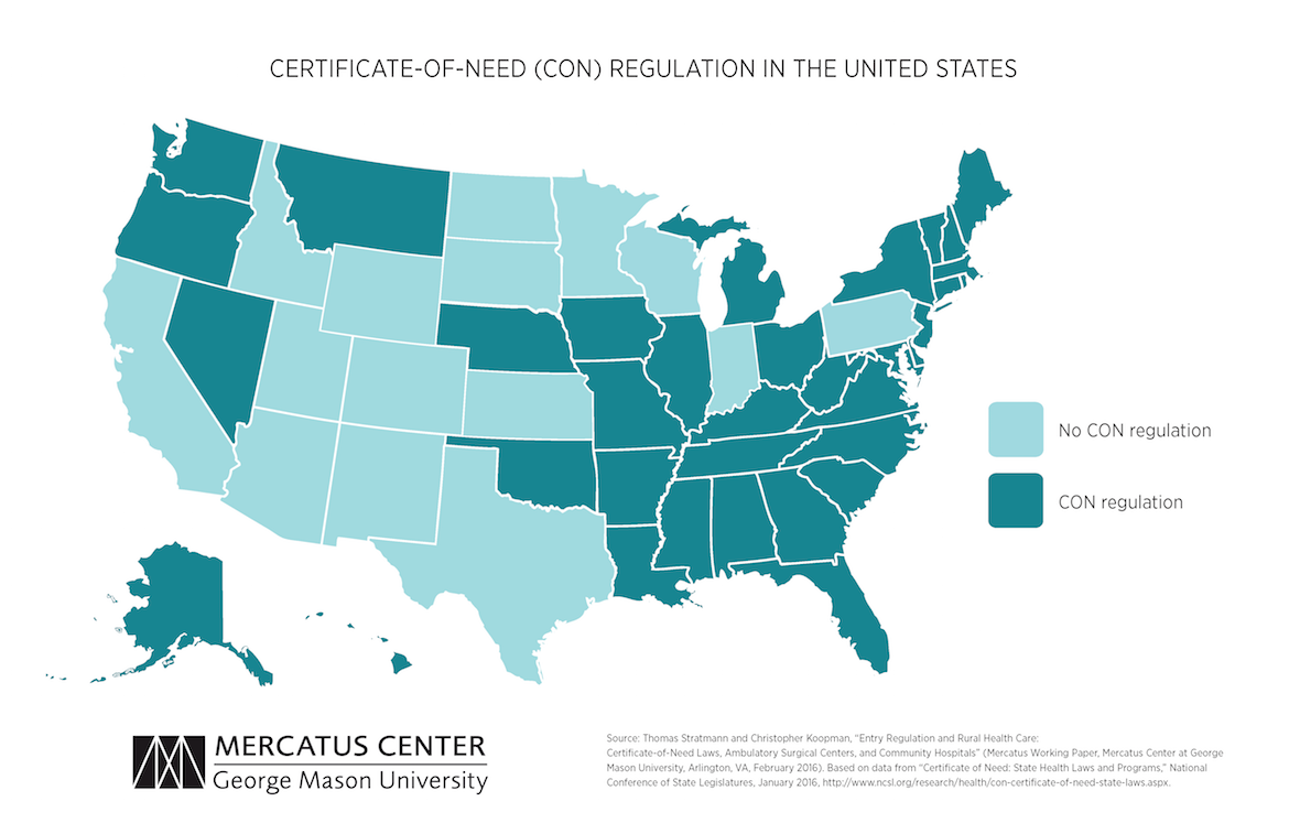 Entry Regulation and Rural Health Care CertificateofNeed Laws