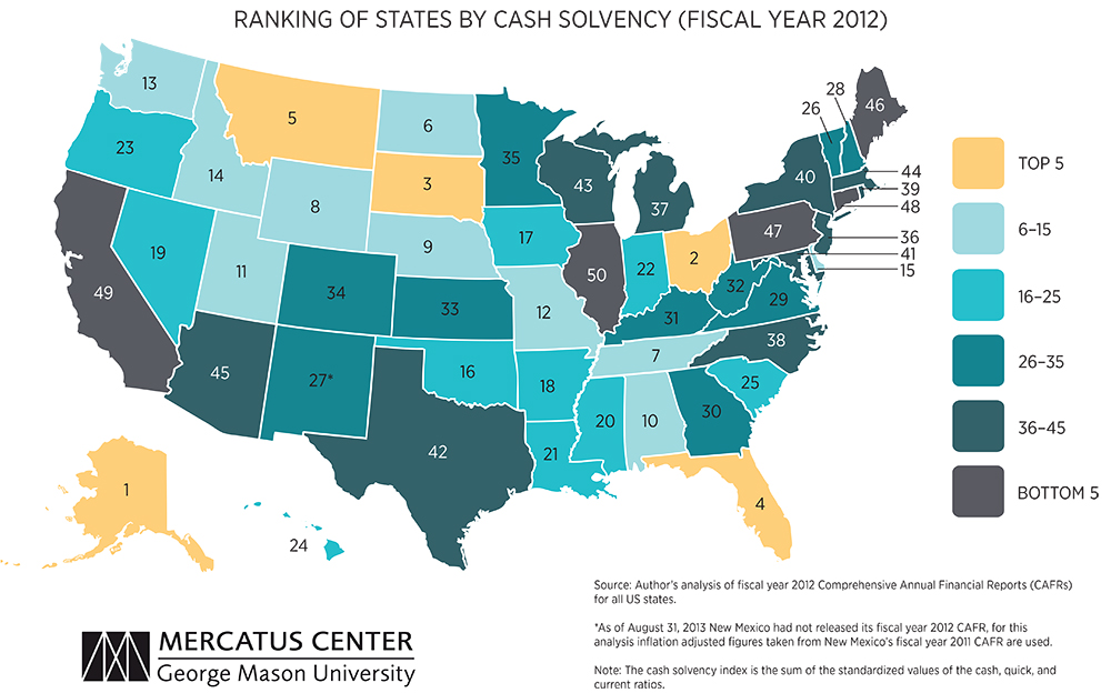state fiscal condition ranking the 50 states