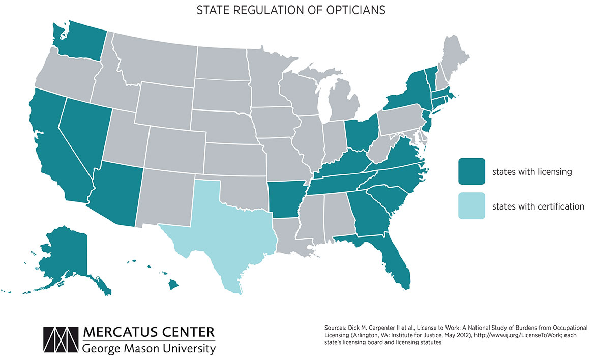 Bringing The Effects Of Occupational Licensing Into Focus Optician