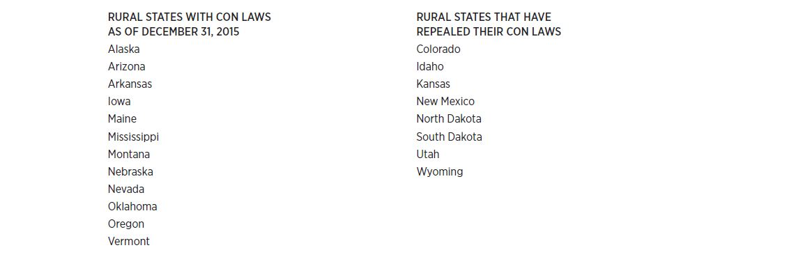 Rural States with CON Laws as of December 31, 2015 Alaska Arizona Arkansas Iowa Maine Mississippi Montana Nebraska Nevada Oklahoma Oregon Vermont  Rural States That Have Repealed Their CON Laws Colorado Idaho Kansas New Mexico North Dakota South Dakota Ut