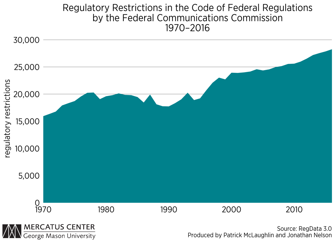 """an analysis of the fcc e911 regulation On oct 21, the fcc issued an order 1 and rules implementing the new and emerging technologies 911 improvement act of 2008 (the """"net 911 act""""), a new statute signed into law on july 23, 2008, and mandating access to 911 and enhanced 911 (e911) capabilities for interconnected voice over internet protocol (voip) service providers."""