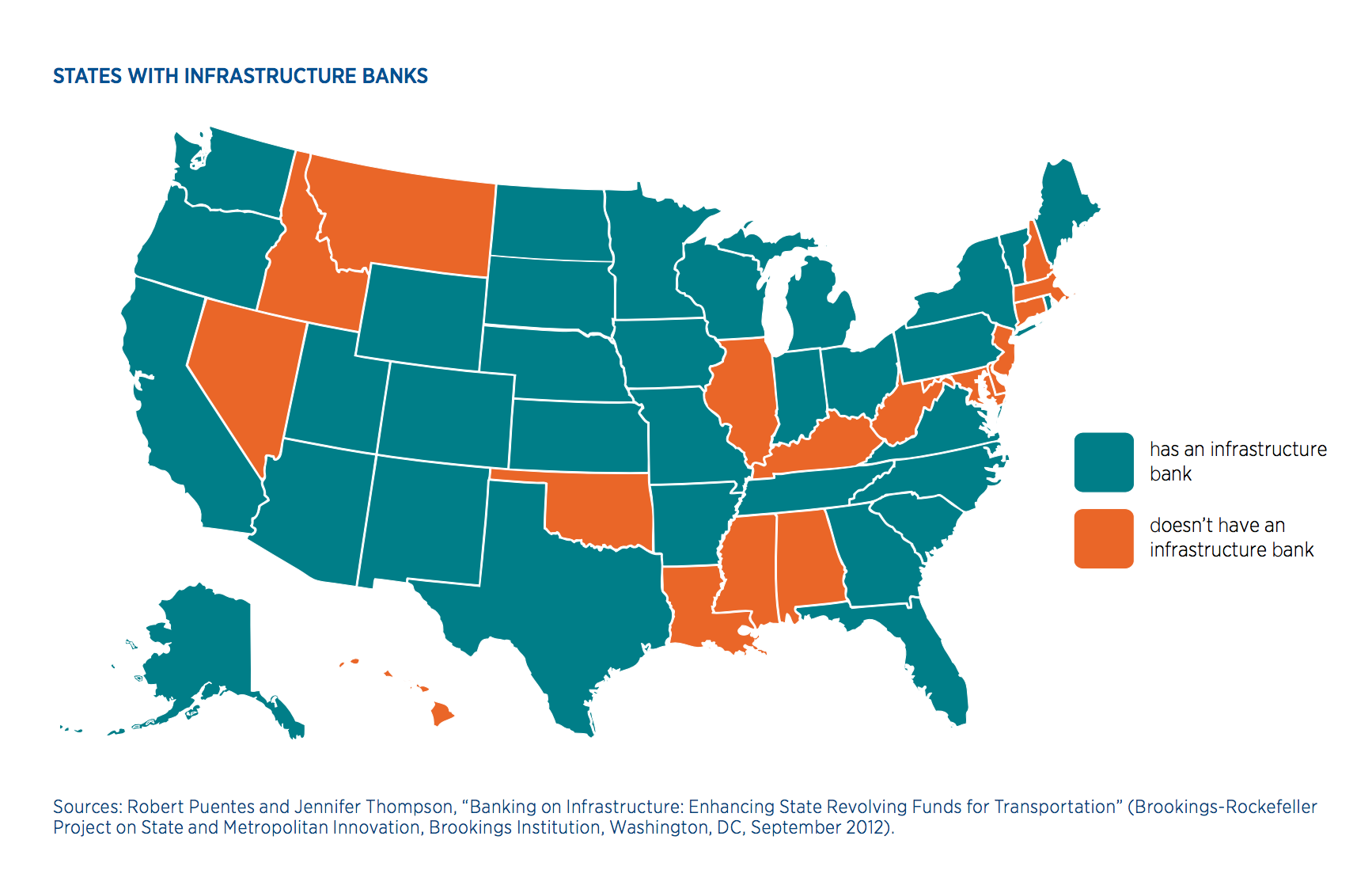 Can A Federal Public Infrastructure Bank Improve Highway Funding Mercatus Center