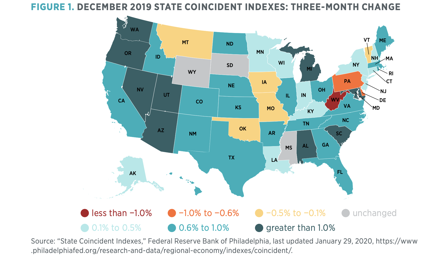 Figure 1. December 2019 State Coincident Indexes: Three-Month Change