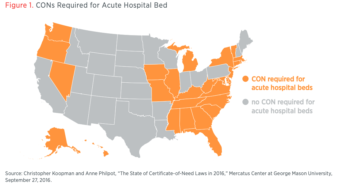 Figure 1. CONs Required for Acute Hospital Bed