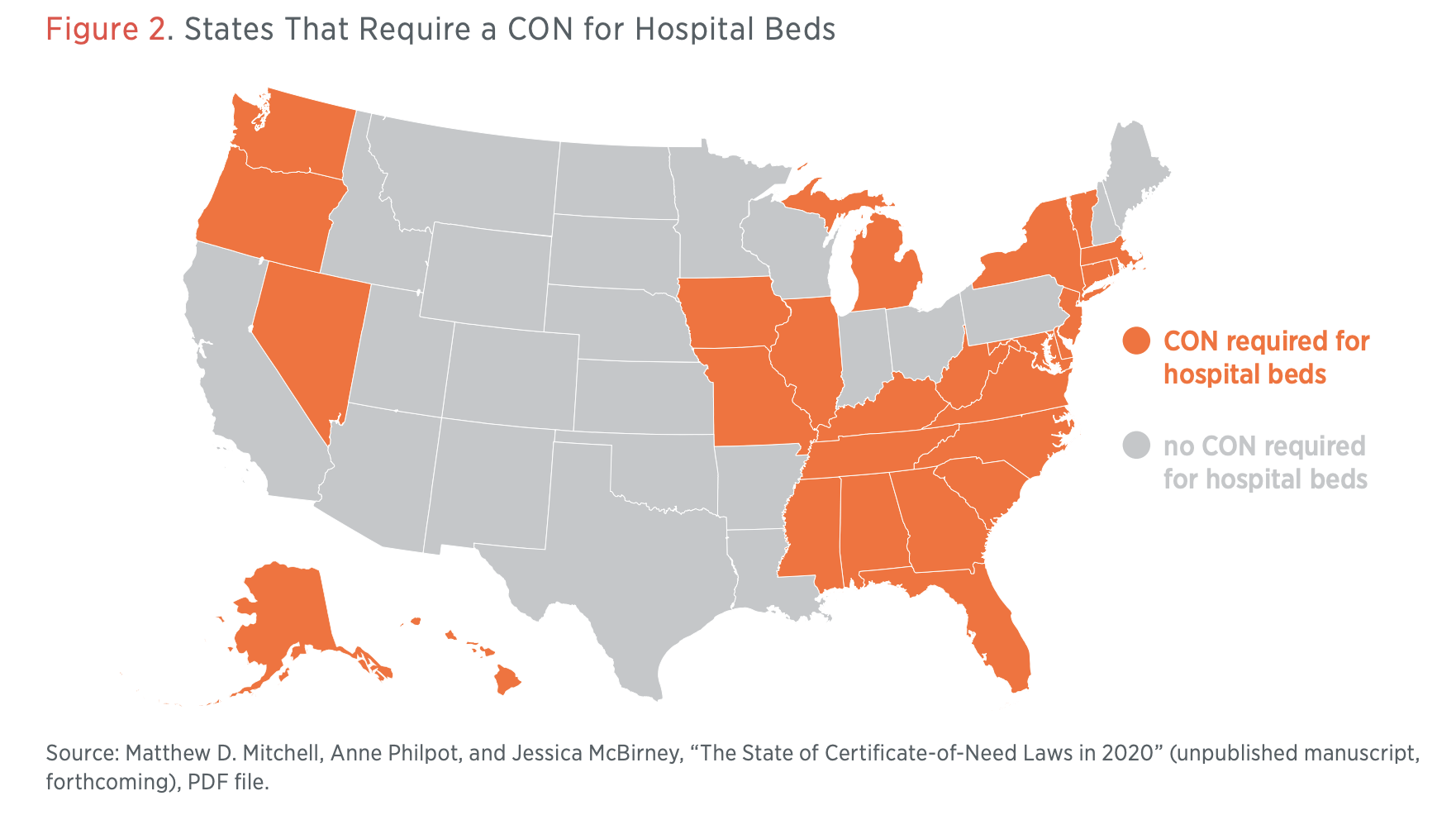 Figure 2. States That Require a CON for Hospital Beds