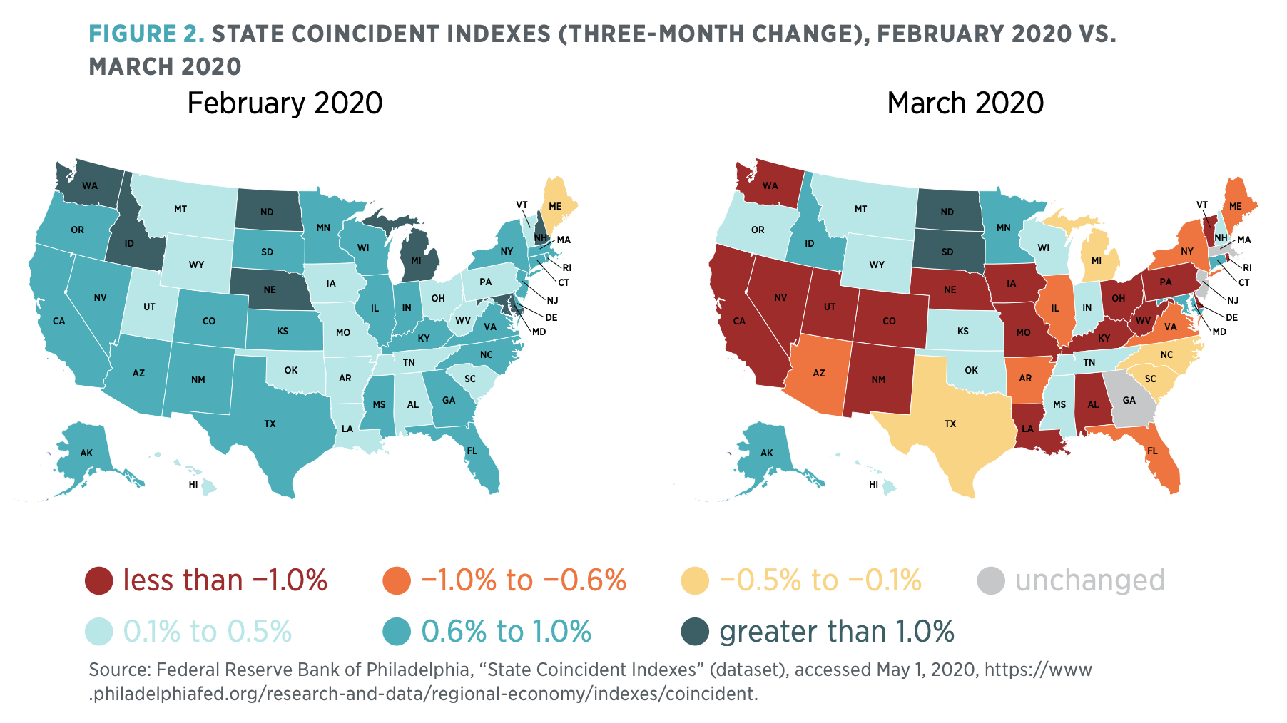Figure 2. State Coincident Indexes (Three-Month Change), February 2020 vs. March 2020